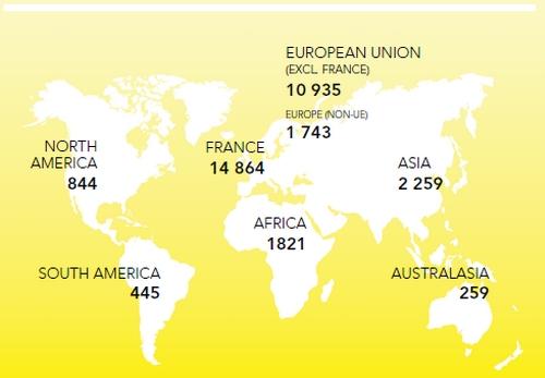 Map key figures